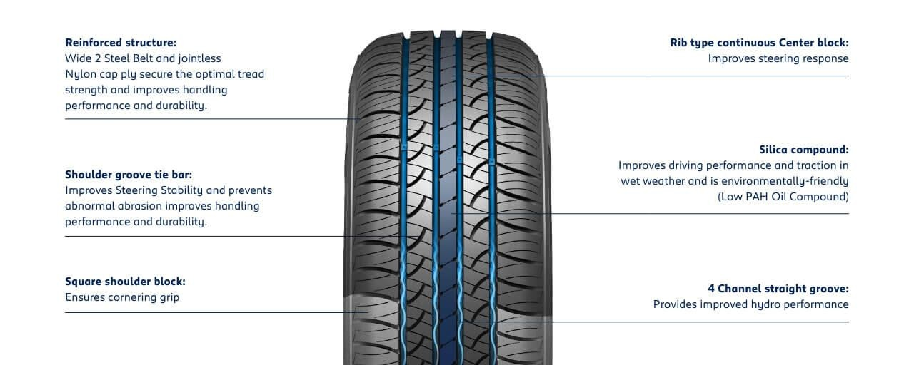 PEUGEOT-Approved-Tyres-Information