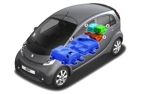 /image/13/5/peugeot-ion-batterie-600x400.101135.jpg