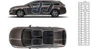 Peugeot 508 SW interior dimensions