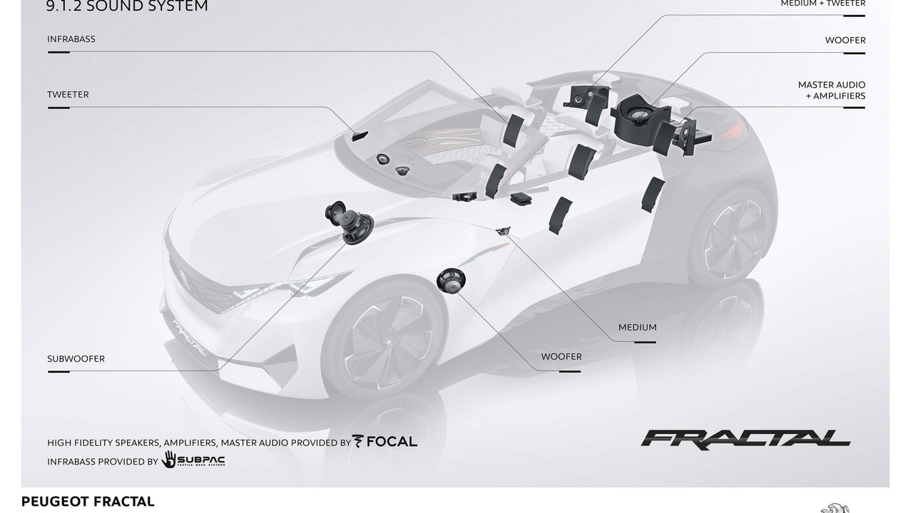 Peugeot Fractal: the sound at the heart of the concept car