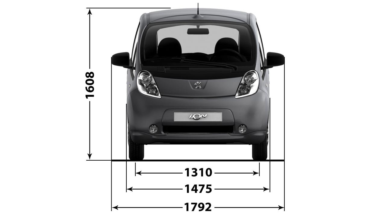 Peugeot iOn width/height