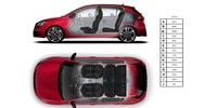Peugeot 308 GTi by Peugeot Sport interior dimensions