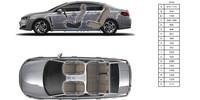 Peugeot 508 Saloon interior dimensions