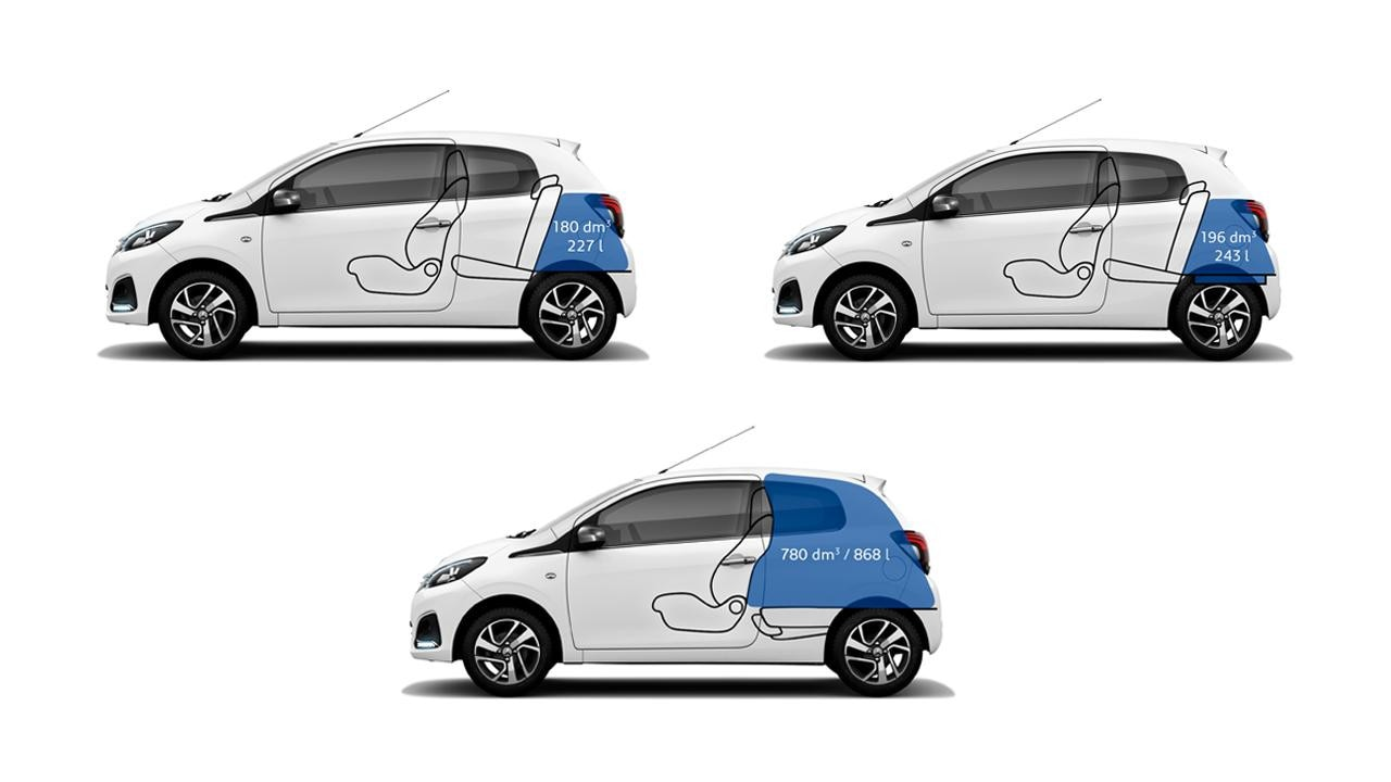 Peugeot 108 boot dimensions