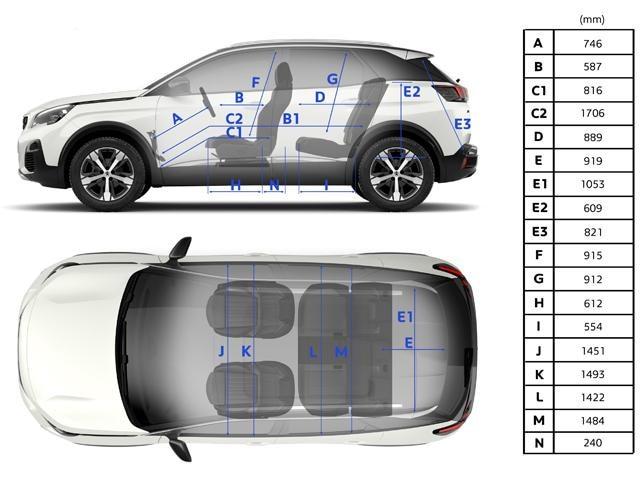 new 3008 suv interior dimensions