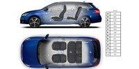 Peugeot 308 SW interior dimensions
