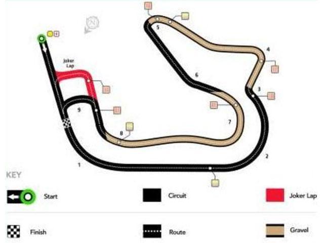 FIA World Rallycross Championship circuit